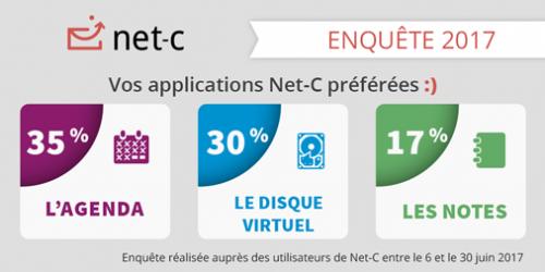 Applications Net-C préférées