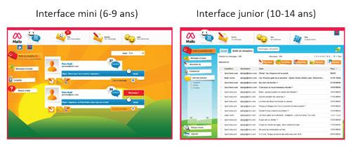 Interface Mini - Interface Junior